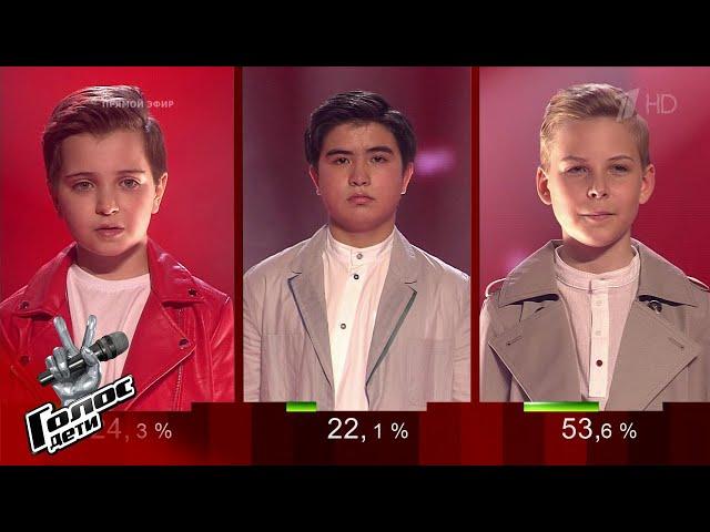 Результаты голосования. Команда Гагариной - Финал - Голос.Дети - Сезон 7