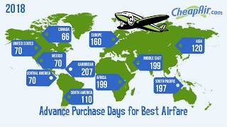 When Is The Best Time To Buy An International Flight Cheapair