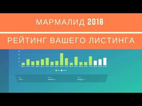 ETSY SEO 2018 / Работа с Мармалид / Рейтинг листингов / Часть 2