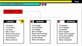 урок французского языка = Conjugaison = Passé composé = er