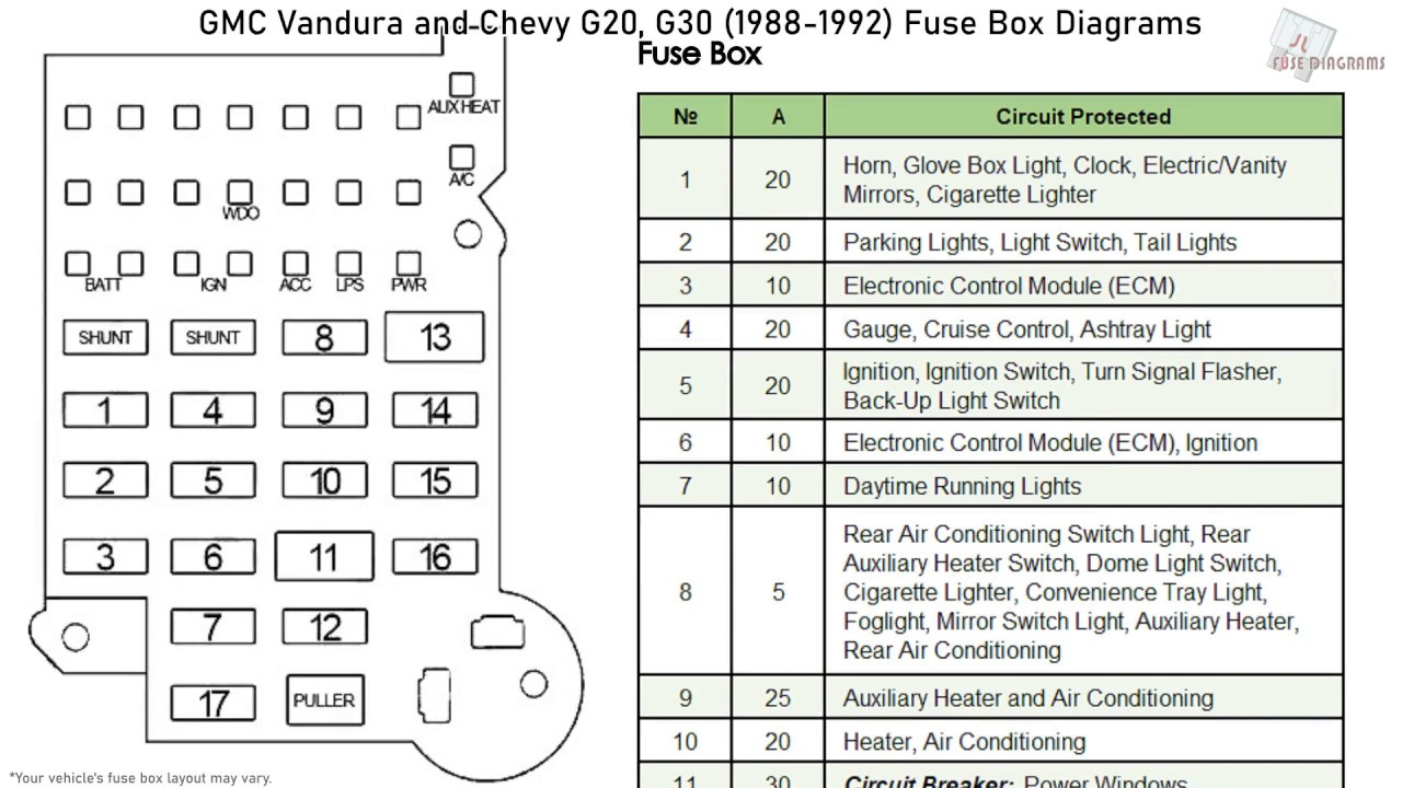 GMC Vandura and Chevy G20, G30 (1988-1992) Fuse Box Diagrams - YouTubeYouTube