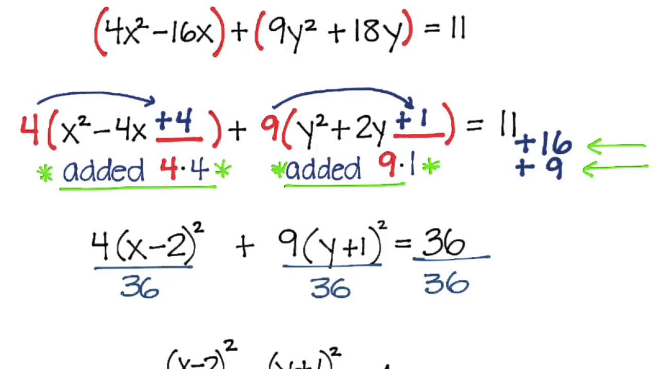 ellipse general form to standard form - YouTube
