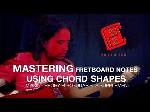 Music Theory for Guitarists Part 1.5 | Fretboard Mastery with Chords | Maj – Min – Aug – Dim