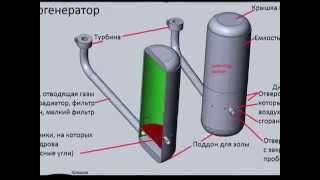 видео Газогенераторы на дровах - чертежи, устройство и как сделать своими руками