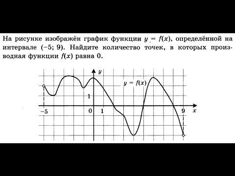 Как найти количество точек в которых производная функции равна 0