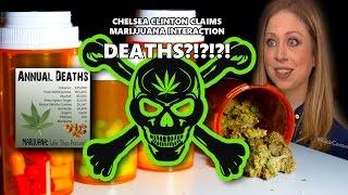 Chelsea Clinton says Medical Marijuana Drug Interactions have Killed Patients