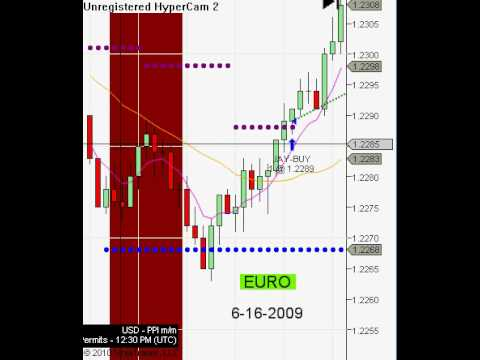 Fx Trading Forex Trading Currency And Futures Live Day Trading Room Classy Live Forex Trading Room Model