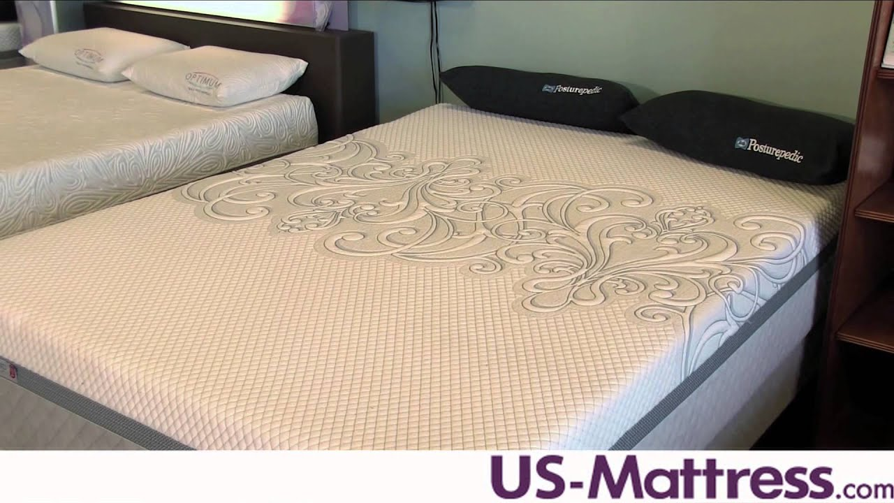Sealy Posturepedic Hybrid Series Trust Cushion Firm Mattress