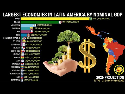 Most Powerful Economies in the Latin America   Nominal GDP