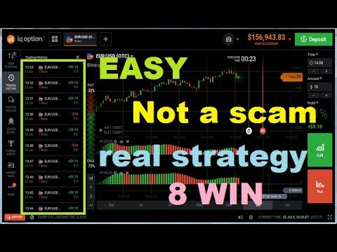 REAL STRATEGY – NO SCAM – double awesome oscillator – 8 win    iq option strategy