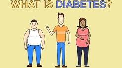 hqdefault - Do People Die From Diabetes
