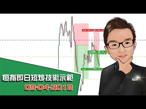 恒指即日短炒技術示範 09-04-2018 - SignalTom投資迷你大學