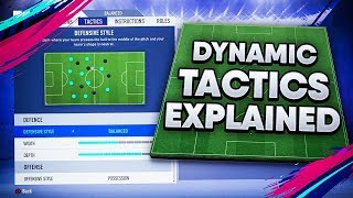 THE BIGGEST GAME CHANGER OF FIFA 19 - DYNAMIC TACTICS TUTORIAL