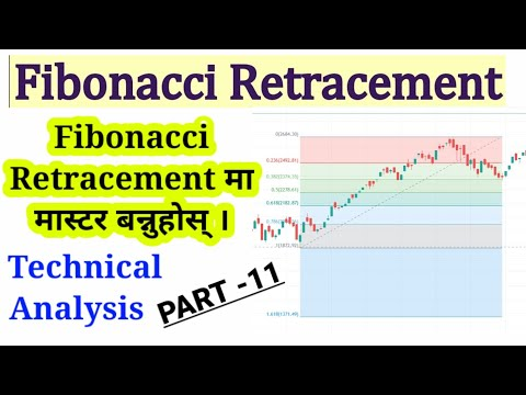 Fibonacci Retracement ||