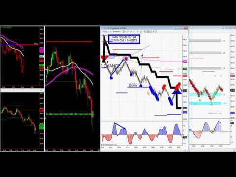 Jay Wireman – Day Trading The Jay Signal In All Markets
