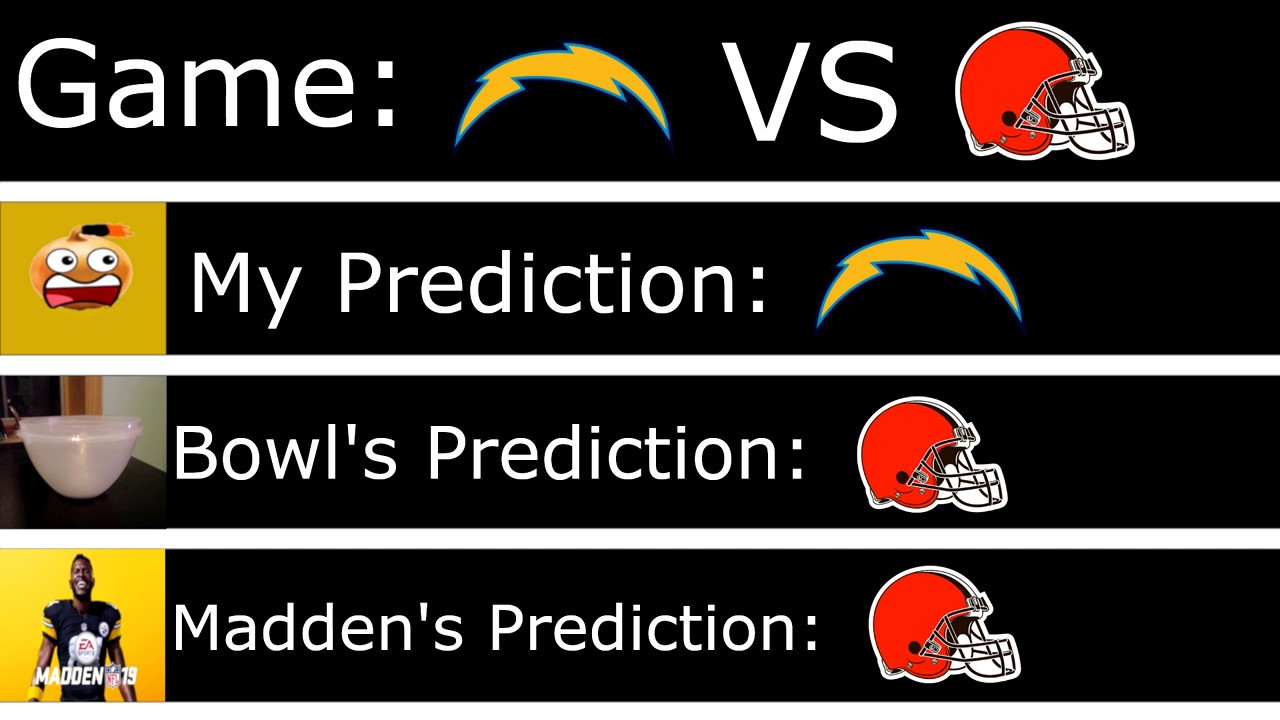 Nfl 2018 19 Game Predictions Week 6 Madden Predicts
