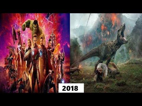 2018 Summer Box Office Movie Predictions