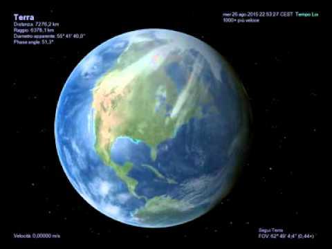 Tramonto sul pianeta terra