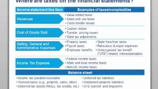 2012 Class 1, Part I  [Income Tax Accounting - SJSU MST BUS225L]