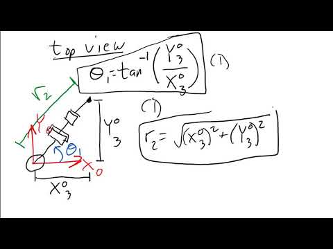 Robotics 1 U1 (Kinematics) S6 (Inverse Kinematics) P2 (3-DoF Inverse Kinematics)