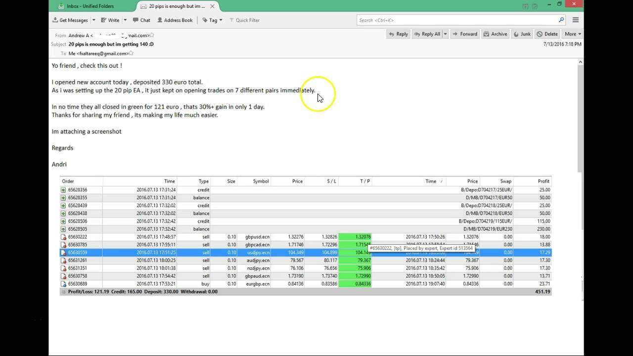 Forex com live 121