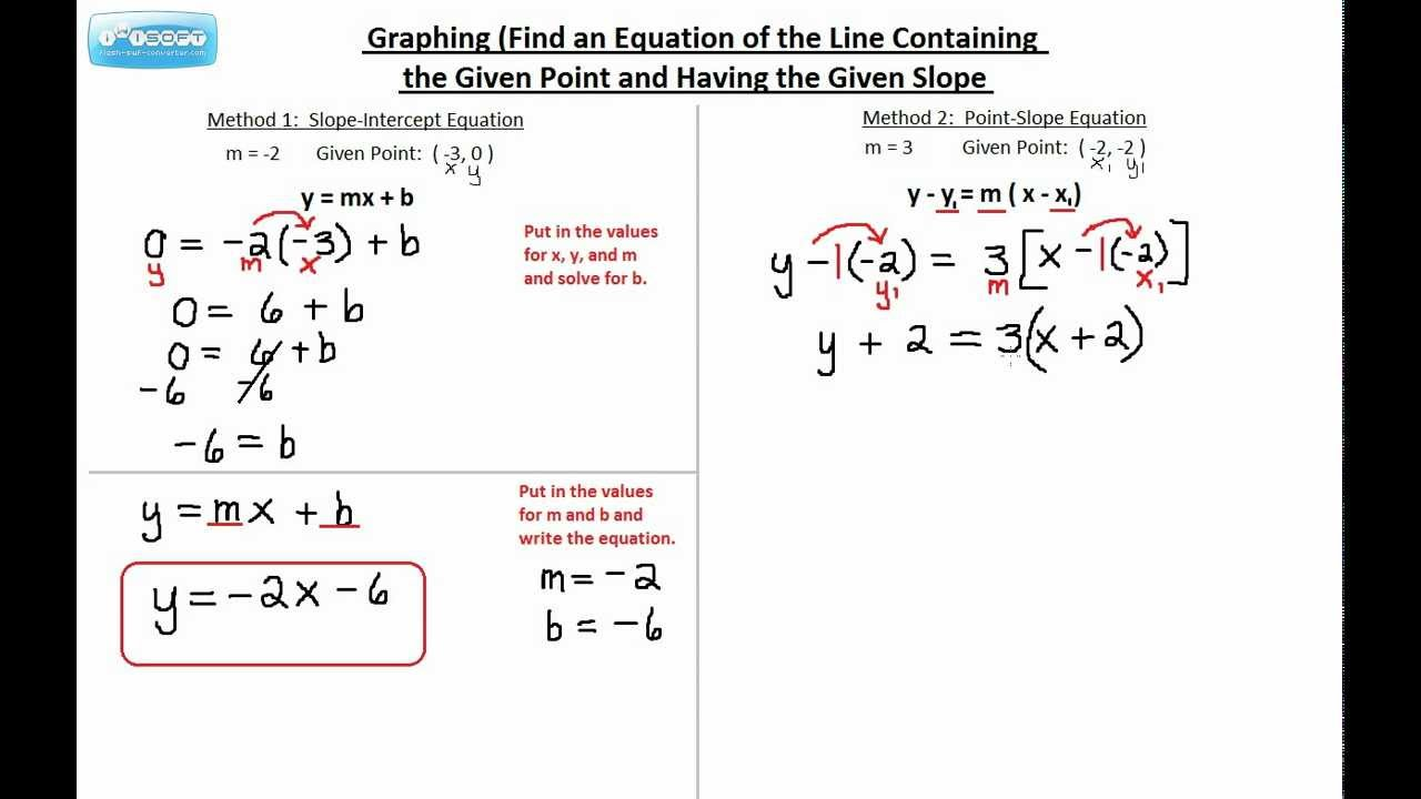 write the equation of the line Determining the equation of a line from a graph determine the equation of each line in slope intercept form  writing tutors.