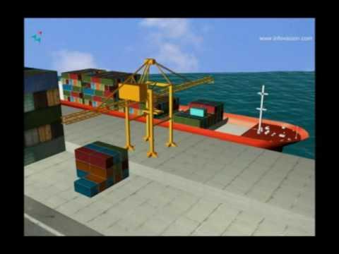 container---logistics