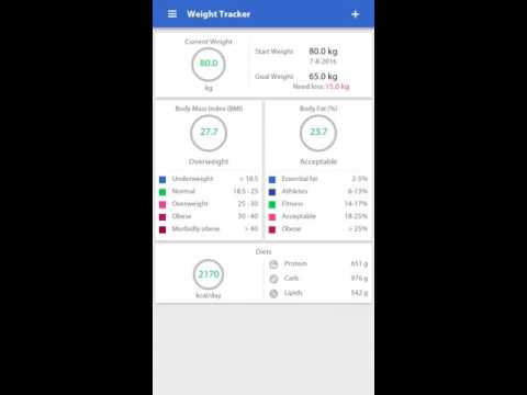 Weight loss, Calorie counter - Apps on Google Play