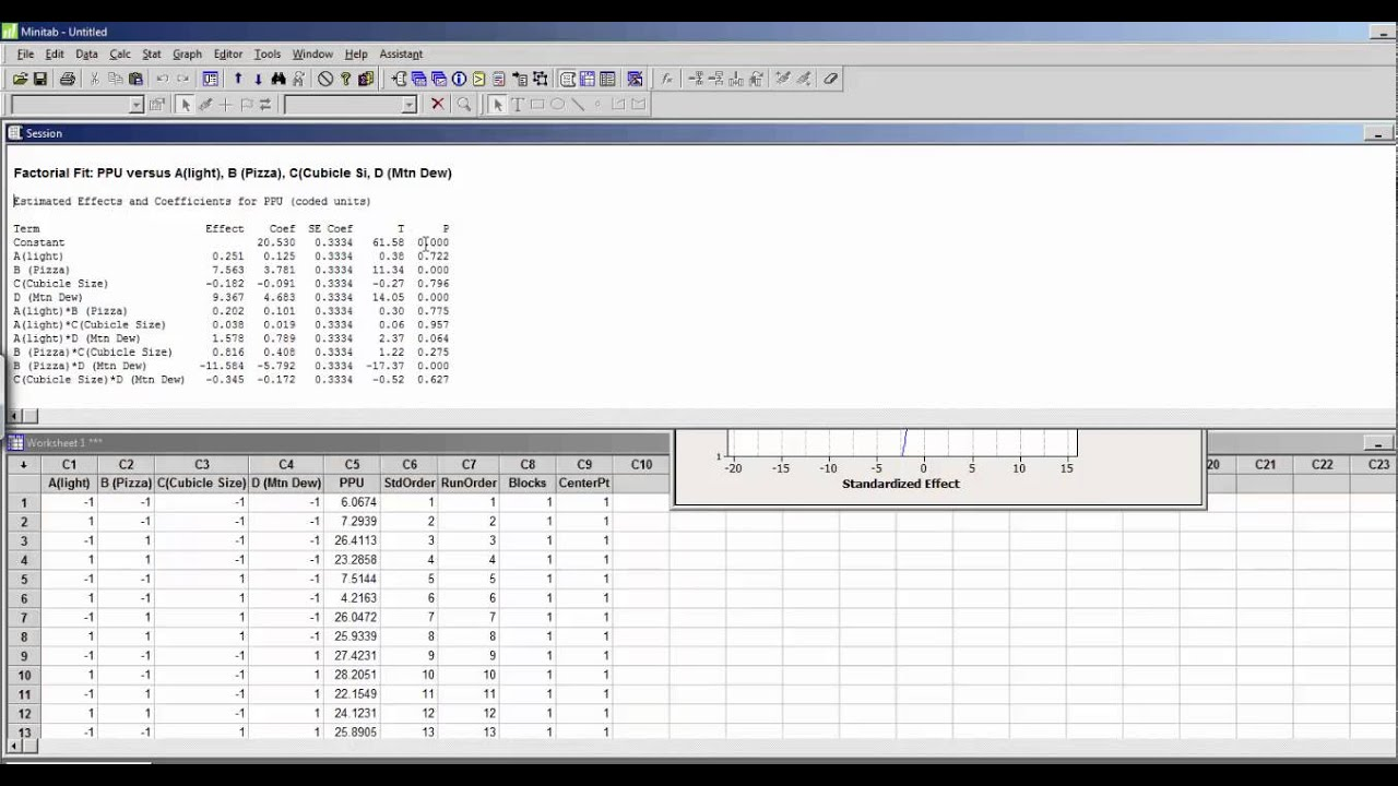 how to add more decimals in minitab