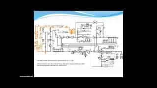 Видео урок 2 2 Вагон метро 81-717(714). 5М