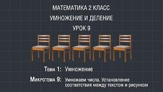 Математика 2 класс. Урок 9. Умножаем числа. Установление соответствия между текстом и рисунком