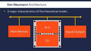 The CPU and Von Neumann Architecture