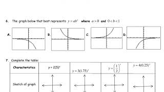 Math 30 2 Characteristics of Exponential Functions   Lesson