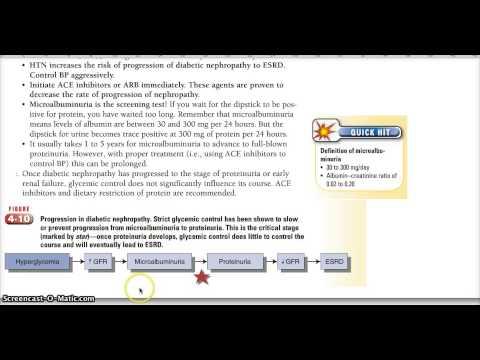 Learn With Me: Diabetic Nephropathy (Microalbuminuria/ Proteinuria)