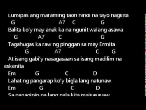 Guitar guitar chords bakit ba : guitar chords - YouTube