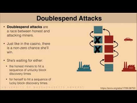 """What is Bitcoin """"Double Spending"""" and """"Selfish Mining""""? These are the best explanations I"""