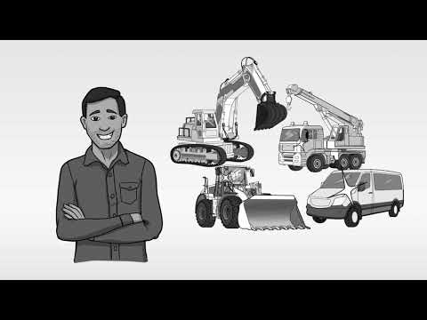 What's Equipment Leasing?
