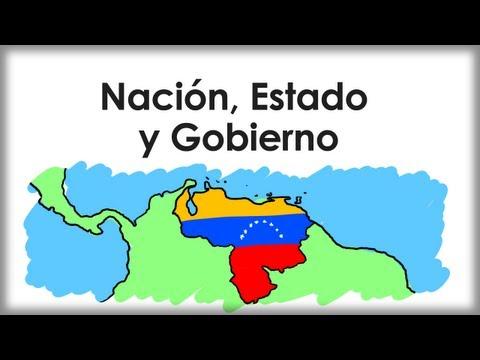 Nación, Estado y Gobierno