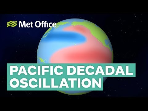 What is Pacific Decadal Oscillation (PDO)?