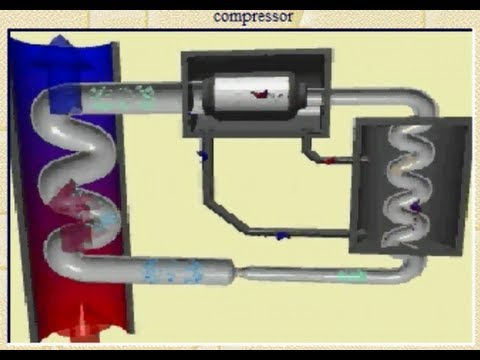 Cryogenics Working Principle , Animation Importance And Advantageous