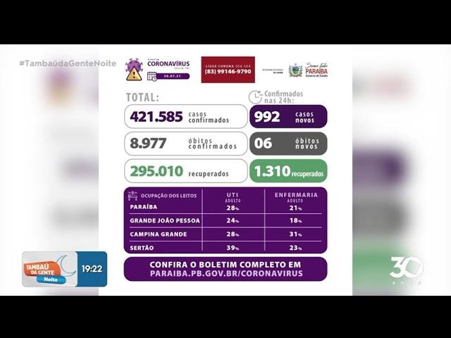 Boletim atualizado dos casos d covid-19 na PB - Tambaú da Gente Noite