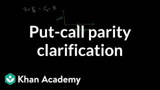 Put-call parity clarification | Finance & Capital Markets | Khan Academy