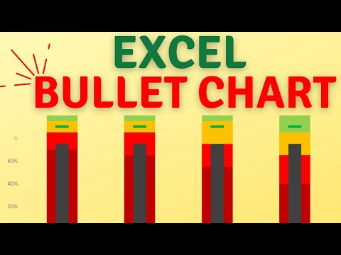 How To Create Bullet Charts And Graphs In Excel  Youtube