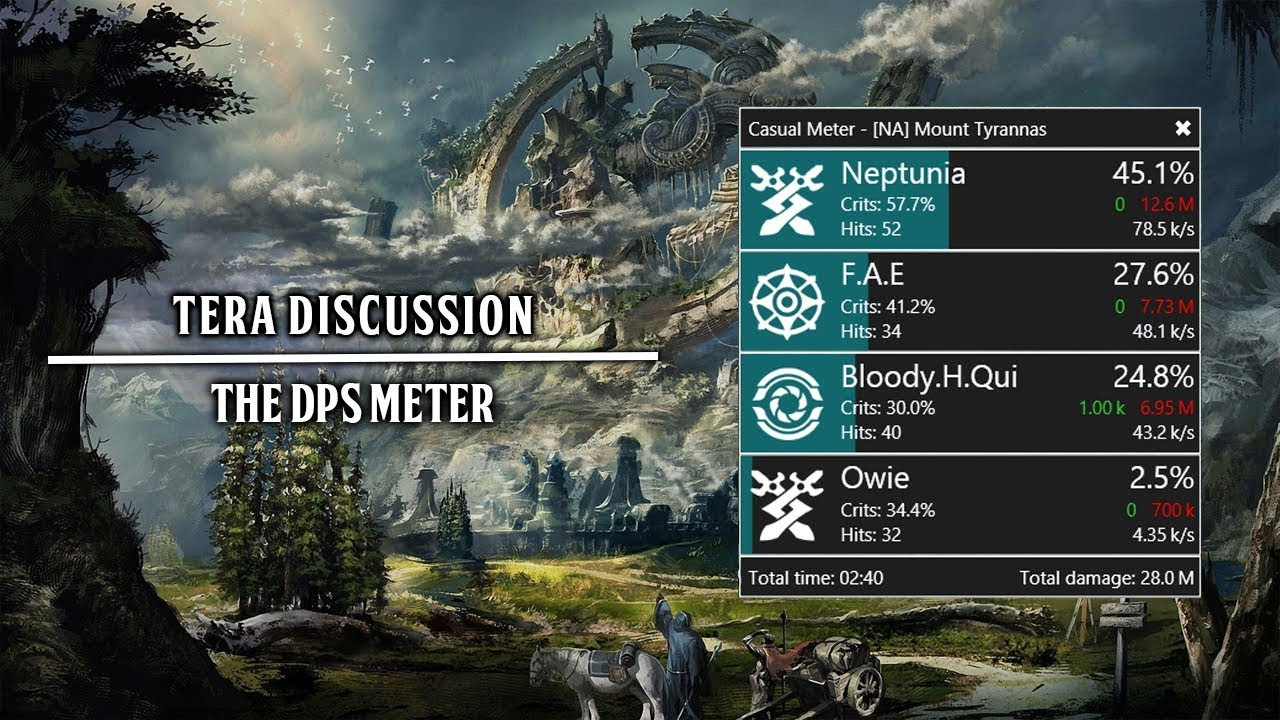 Tera Best Dps Class Pve 2019 Tera Discussion | The DPS Tracker   Is It Needed?   YouTube