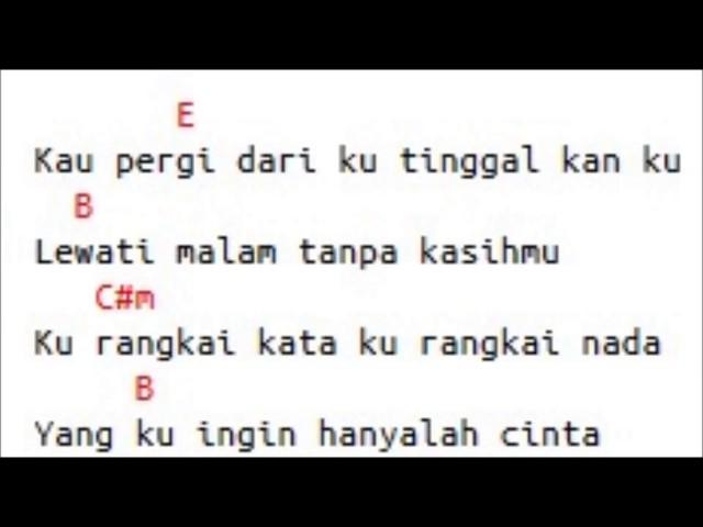 Kotak Lupa Ingatan - Kord & Lirik Lagu Indonesia