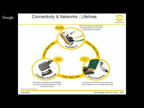 Internet of Things: Understanding the link between Industry 4.0 and the connected world with Harting