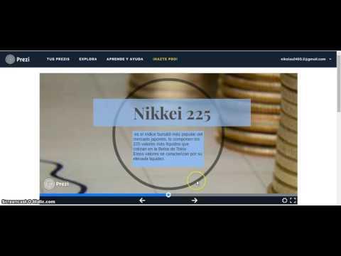 Nikkei 225 Nicolas