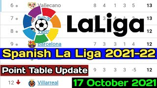 La Liga Point Table Today 17 Oct 2021 | La Liga 2021/22 Point Table Standing | La Liga Table Update screenshot 2
