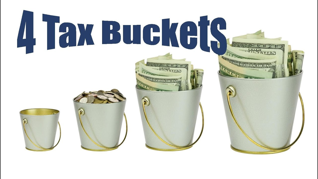 How Are Investments Taxed Introducing The 4 Buckets Youtube