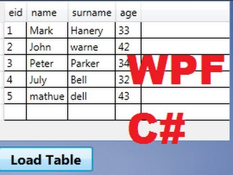 C# WPF Tutorial 17- Show Database Values In Table Or DataGrid